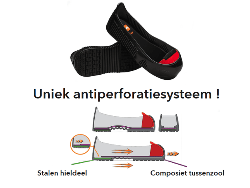 System Total Plus NL