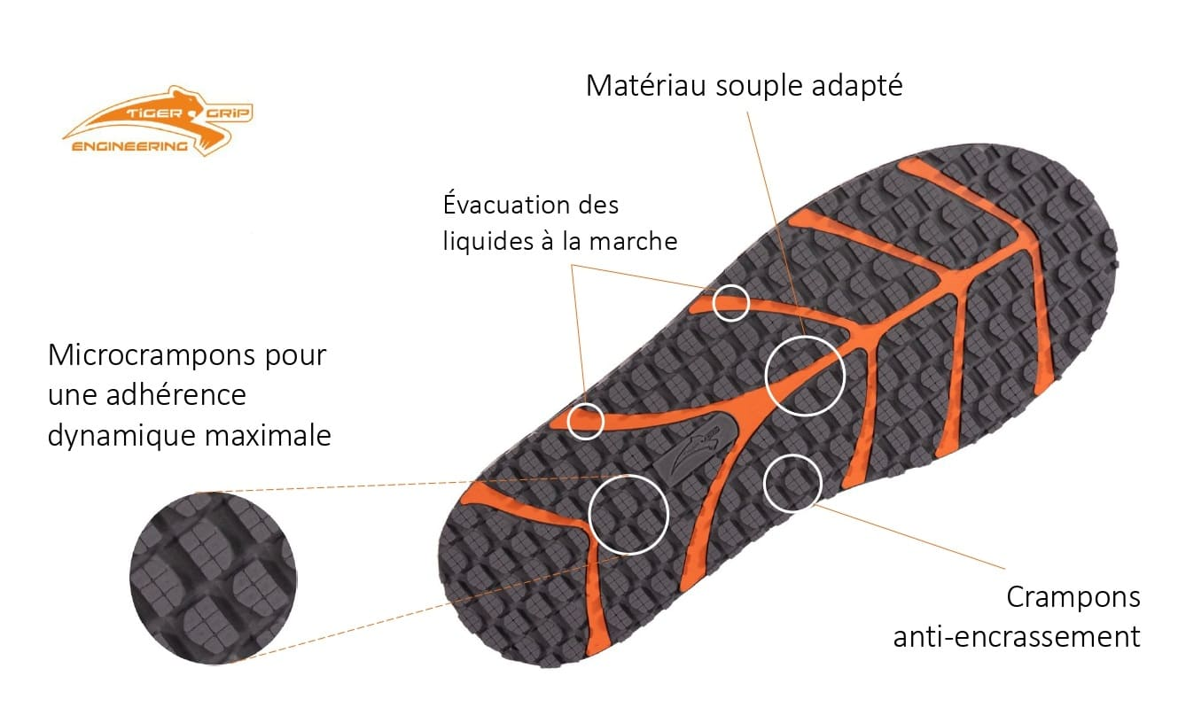 technologie-d-adherence-au-sol_tiger-grip_min